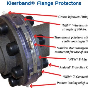 Kleerband Flange Protectors Ft Pipeline Systems